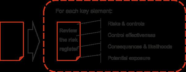 The workshop process